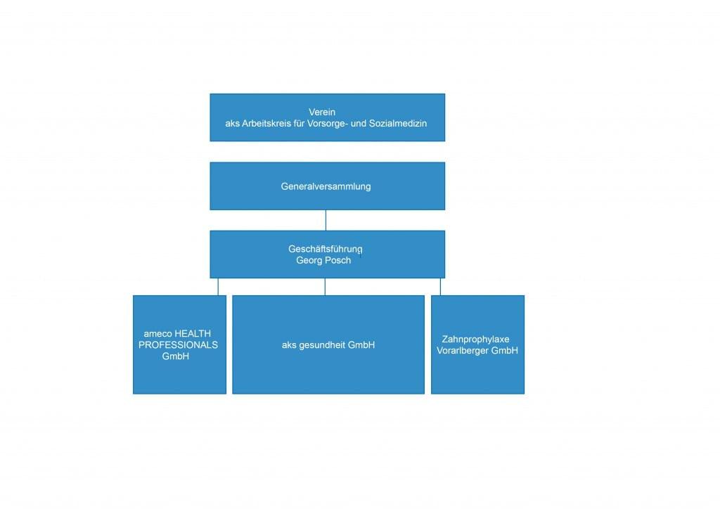 aks-firmengruppen_homepage